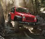 Ποια είναι η διαφορά μεταξύ του 4WD και του AWD;