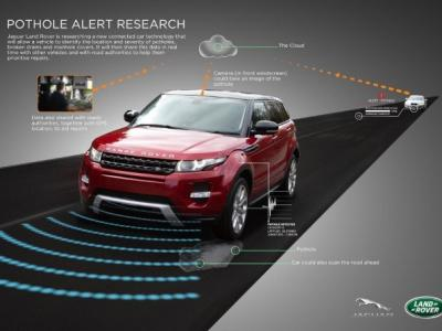 H Land Rover μας γλιτώνει από τις λακούβες